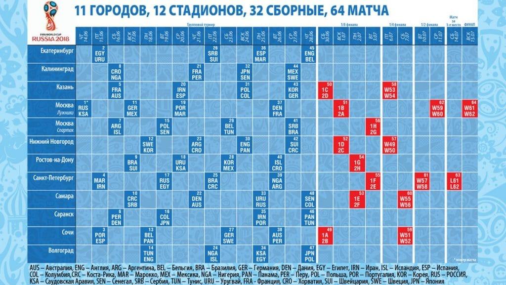 ФУТБОЛ - ЧМ по футболу 2018